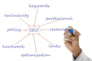 seo blog writer
